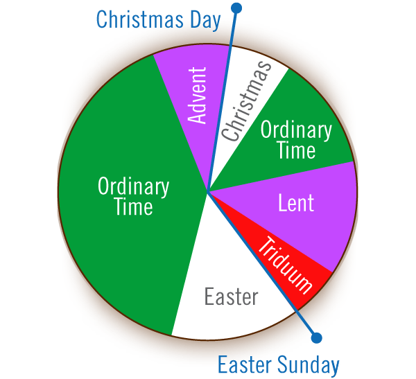 """Search Results for """"2014 2015 Liturgical Calendar Catholic For Kids ..."""